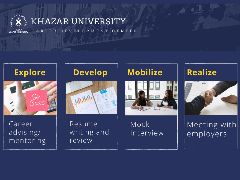 Khazar University Career Development Center, Career Services