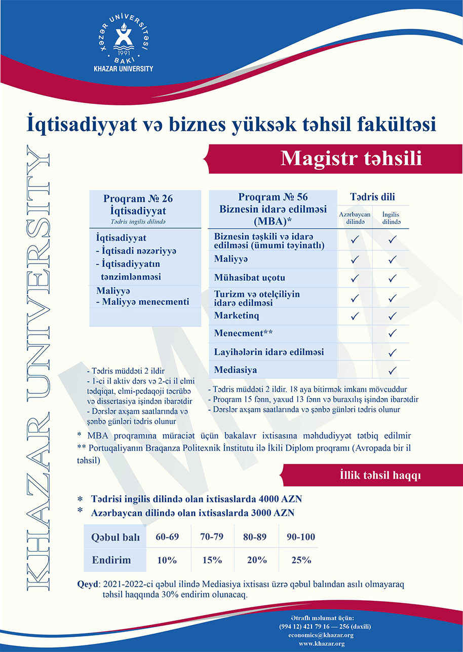 Admission to Master's Programs at Khazar University's Graduate School of Economics and Business